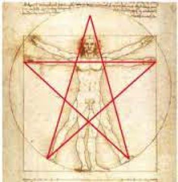 Roue de Léonard de Vinci - Trouver sa route